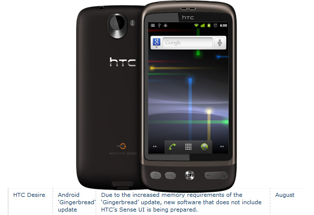 HTC and Telstra will dump Sense UI in favour of Stock Gingerbread Android for the HTC Desire