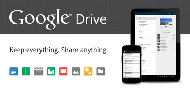 Google Drive for Android was developed in Sydney