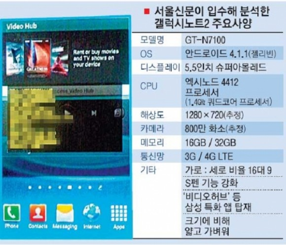 Galaxy Note 2 specs leaked early