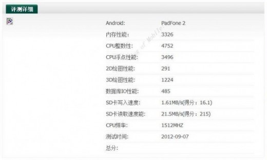 ASUS PadFone 2 has shown up in Antutu Database, with Quad Core CPU