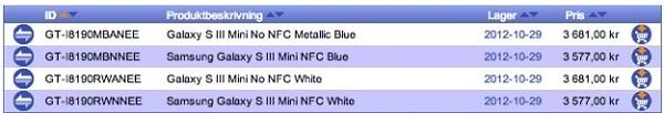Galaxy S III Mini Stock Listing