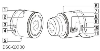 sony-qx100-540