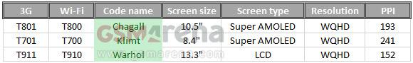 13.3-inch-tablet-warhold-leak