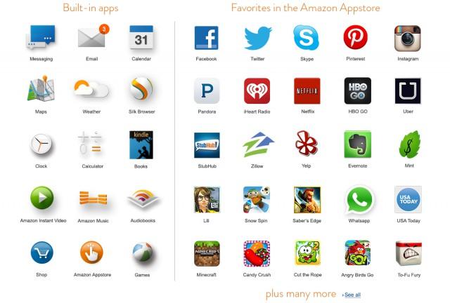Amazon Apps - Note-No Google