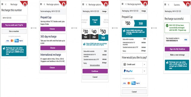 Vodafone's updated prepaid recharge process