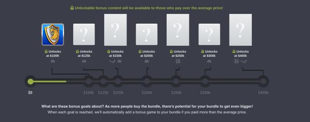 Humble Bundle Mobile - Crescent Moon Games - Incentives
