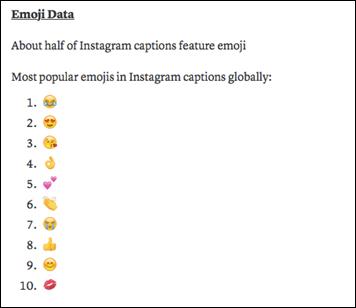 Popular Emoji on Instagram