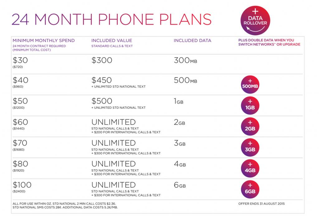 24 Month Plan