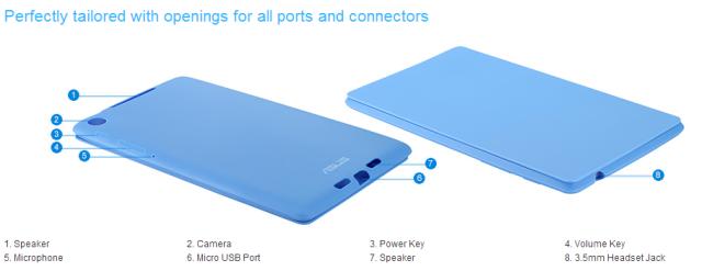 Nexus 7 ports