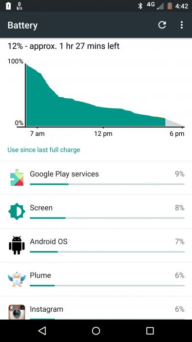 MotoXStyle_battery
