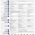 Galaxy S8 Spec Sheet