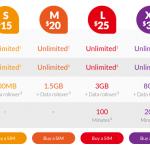 Aldi Mobile – New Plans