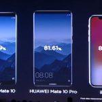 mate 10 screen to body ratio