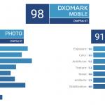 dxomark 6T