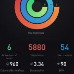 Ticwatch Activity Tracking