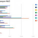 hades_canyon_nuc