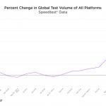 Ookla_Global-Test-Change_All-Platforms_031620