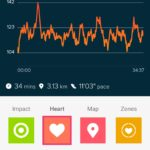 Fitbit heartrate tracking